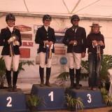 Results: 2016 Gauteng Dressage Championships